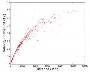wpid-Hubble-DiagramV-D3-300x241